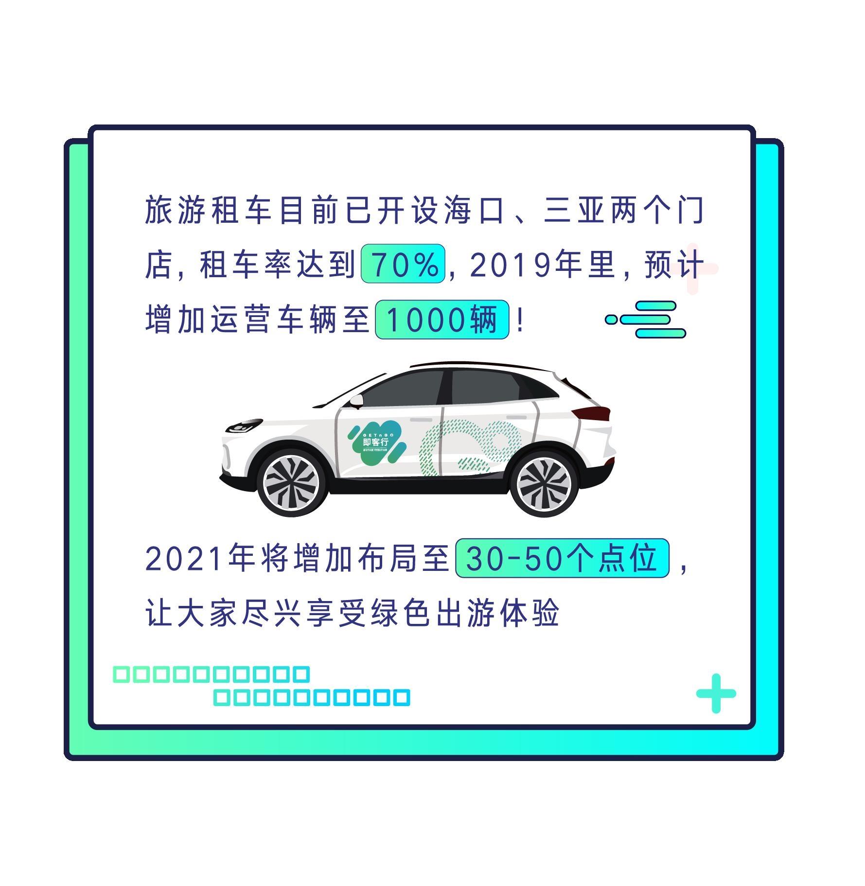威马汽车即客行APP上线一周年 四大业务布局构建智行新生态